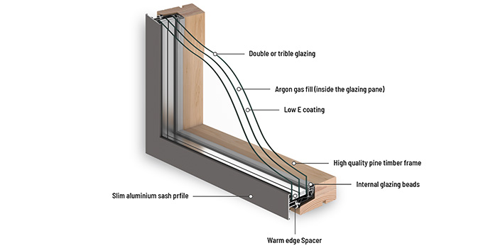 Double or triple glazing windows - comparison